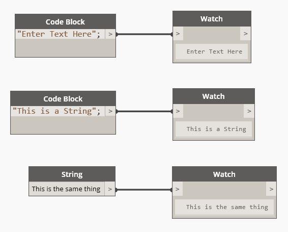 Code Block | Dynamo Now